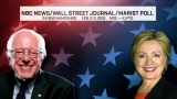 Watch NBC Nightly News with Brian Williams Season  - Clinton, Sanders Going Head-to-Head in Debate for First Time Online